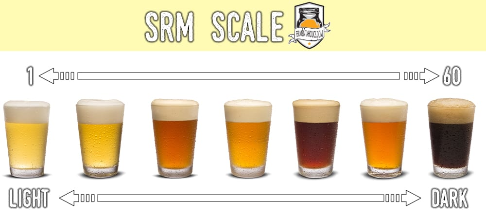 srm scale